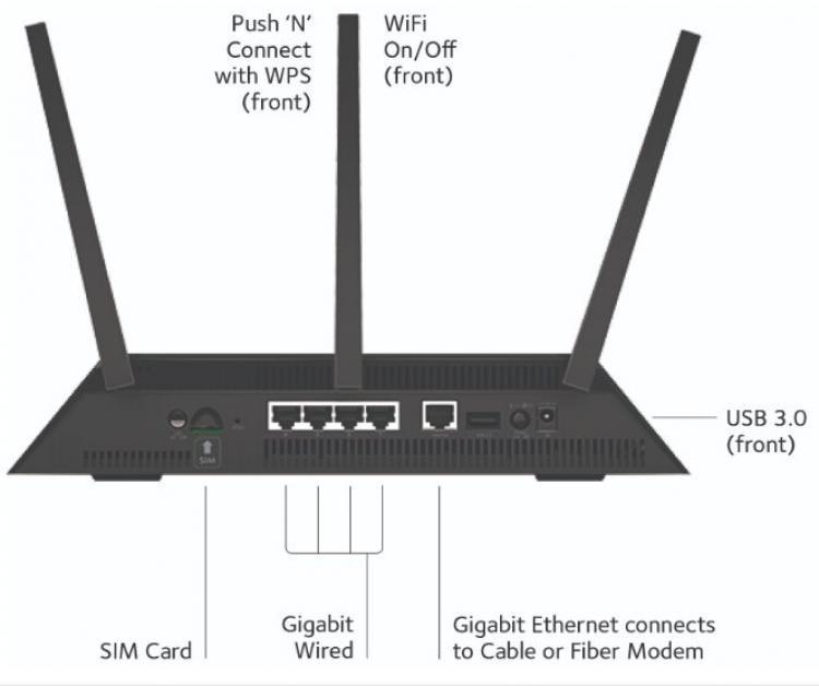 Netgear Nighthawk® AC1900 WiFi 4G LTE Modem Router