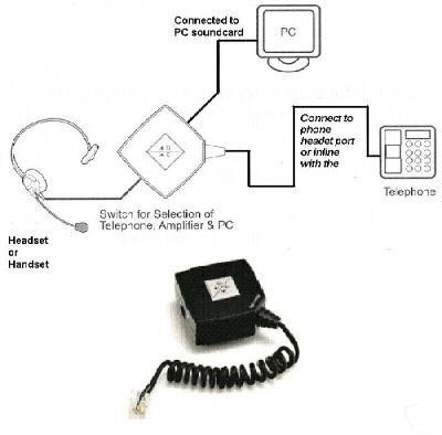 JPL Adapt Telephone / PC Switch