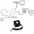 JPL Adapt Telephone / PC Switch