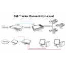 Intelligent Recording Call Tracker 2